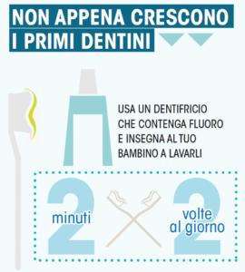 prevenzione-studio-dentistico-milano-cerati-conti